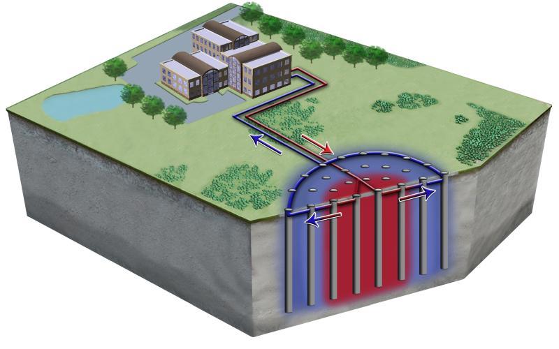 ground source heating summer