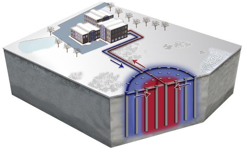 ground source heating winter